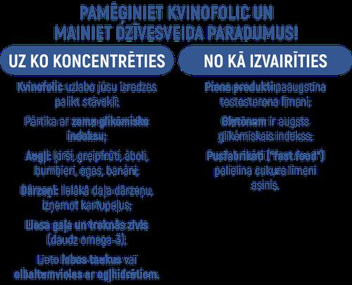 Kvinofolic-lv.png
