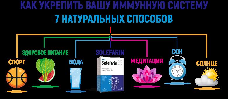 Solefarin-materiali-67-01-01.png