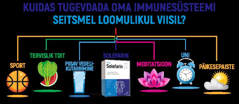 Solefarin-web-papildus-01.png