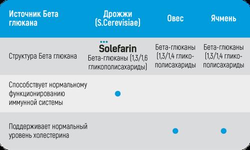 Solefarin-web-papildus-05.png