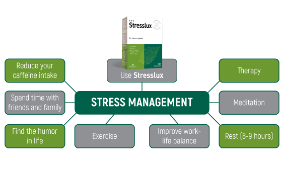 Stresslux-web-materiali-37.png